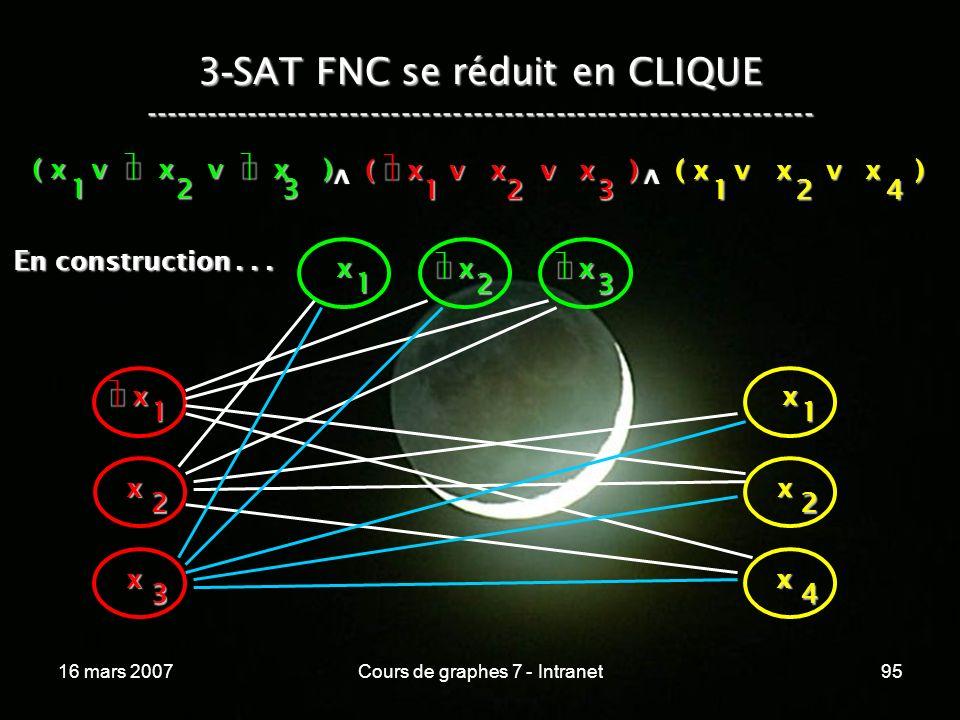16 mars 2007Cours de graphes 7 - Intranet95 3 - SAT FNC se réduit en CLIQUE ----------------------------------------------------------------- ( x v x v x ) 123 123 v 124 v x 1 x 2 x 3 x x 1 x 2 x 3 x 1 x 2 x 4 En construction...