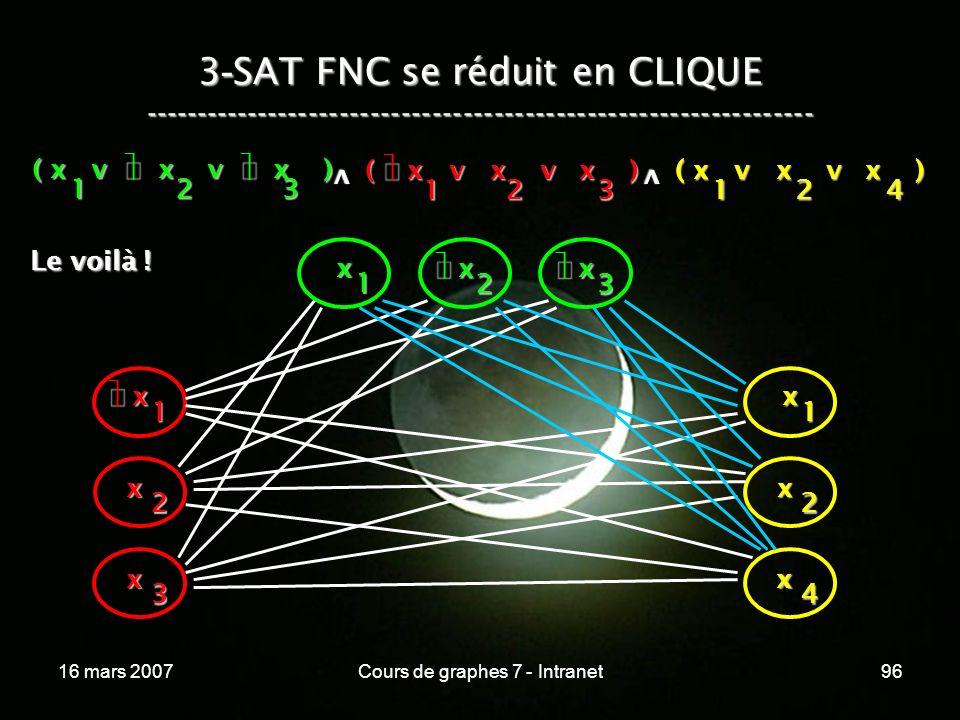 16 mars 2007Cours de graphes 7 - Intranet96 3 - SAT FNC se réduit en CLIQUE ----------------------------------------------------------------- ( x v x v x ) 123 123 v 124 v x 1 x 2 x 3 x x 1 x 2 x 3 x 1 x 2 x 4 Le voilà .