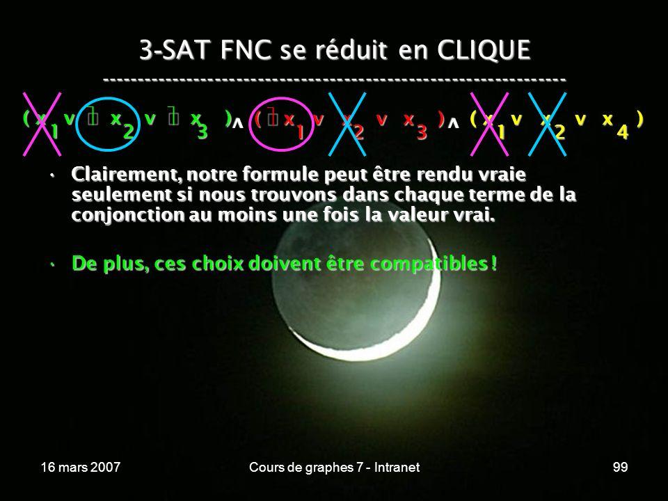 16 mars 2007Cours de graphes 7 - Intranet99 3 - SAT FNC se réduit en CLIQUE ----------------------------------------------------------------- ( x v x v x ) 123 123 v 124 v Clairement, notre formule peut être rendu vraie seulement si nous trouvons dans chaque terme de la conjonction au moins une fois la valeur vrai.Clairement, notre formule peut être rendu vraie seulement si nous trouvons dans chaque terme de la conjonction au moins une fois la valeur vrai.