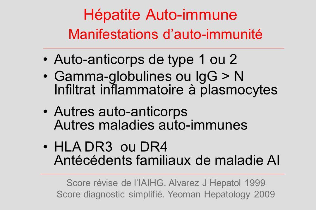 Hépatite Auto-immune Manifestations dauto-immunité Auto-anticorps de type 1 ou 2 Gamma-globulines ou IgG > N Infiltrat inflammatoire à plasmocytes Aut