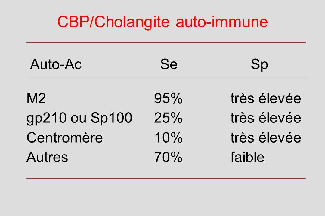 CBP/Cholangite auto-immune M295%très élevée gp210 ou Sp10025%très élevée Centromère10%très élevée Autres70%faible Auto-AcSeSp