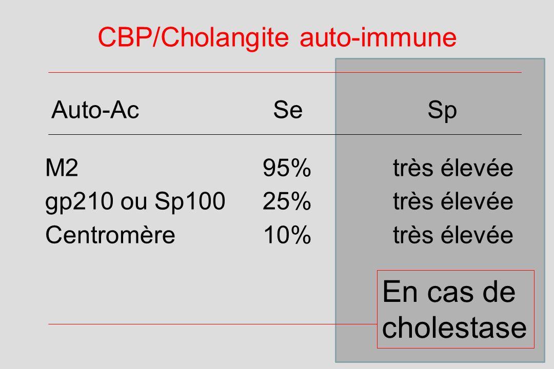 CBP/Cholangite auto-immune M295%très élevée gp210 ou Sp100 25%très élevée Centromère10%très élevée Auto-AcSeSp En cas de cholestase