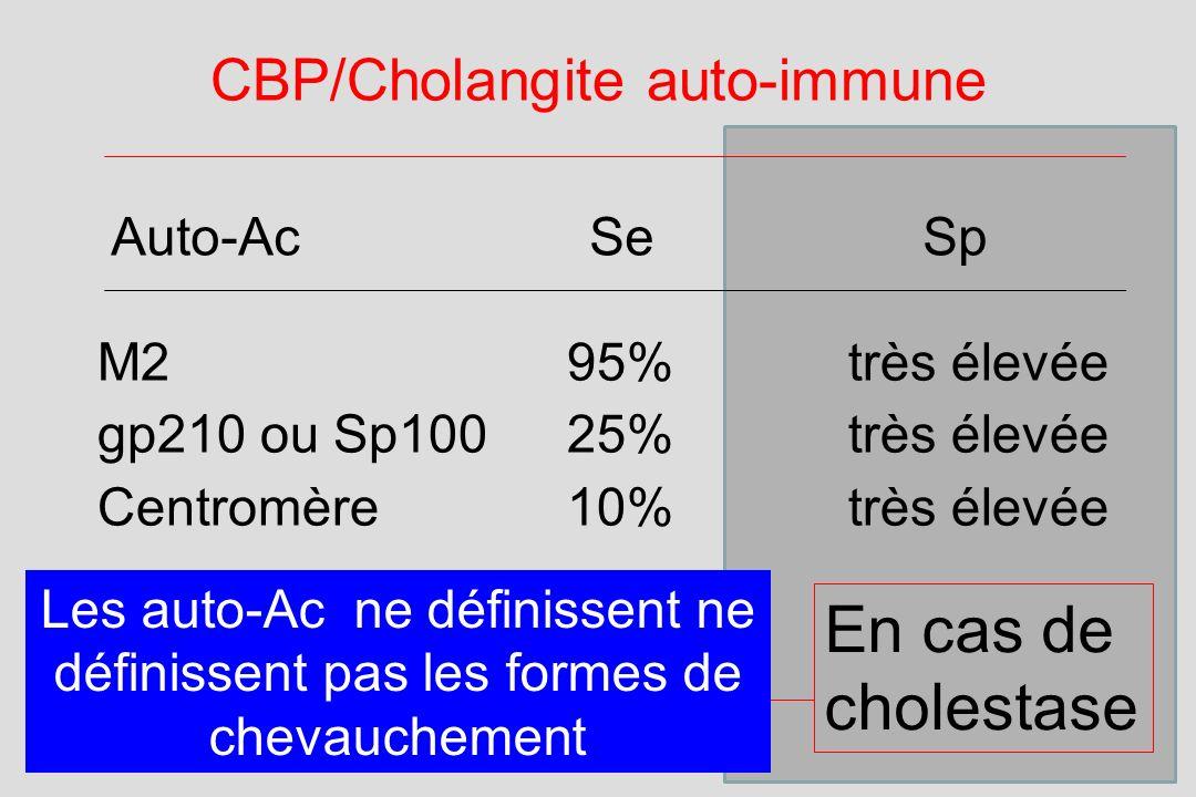 CBP/Cholangite auto-immune M295%très élevée gp210 ou Sp100 25%très élevée Centromère10%très élevée Auto-AcSeSp En cas de cholestase Les auto-Ac ne déf