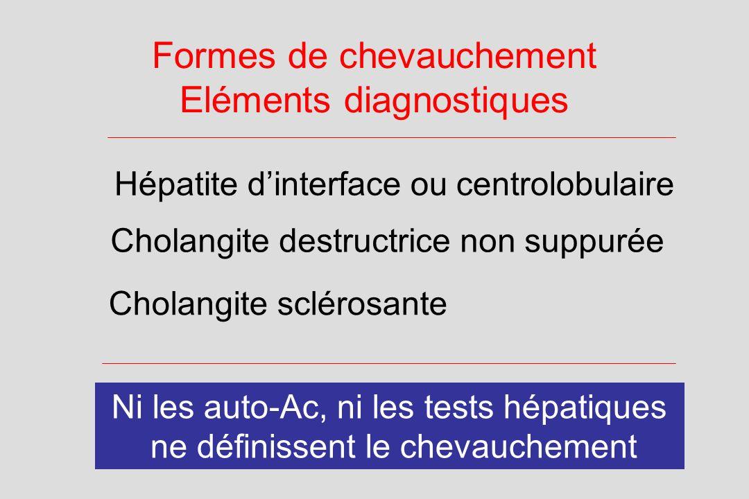 Formes de chevauchement Eléments diagnostiques Cholangite destructrice non suppurée Hépatite dinterface ou centrolobulaire Cholangite sclérosante Ni l