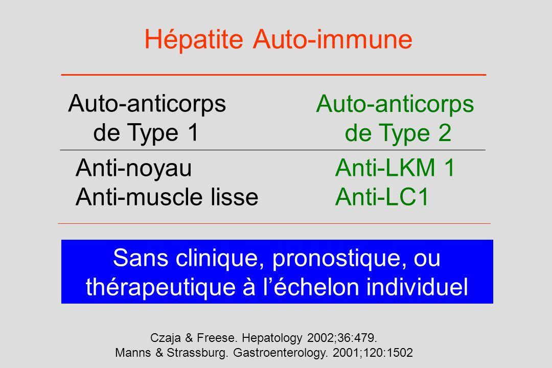 Stéatopathie non-alcoolique Auto-Ac anti-noyau et anti-muscle lisse Scores dHAI faussement positifs Biopsie hépatique indispensable Sans intérêt pronostique ou thérapeutique à léchelon individuel Loria Dig Dis Sci 2003.