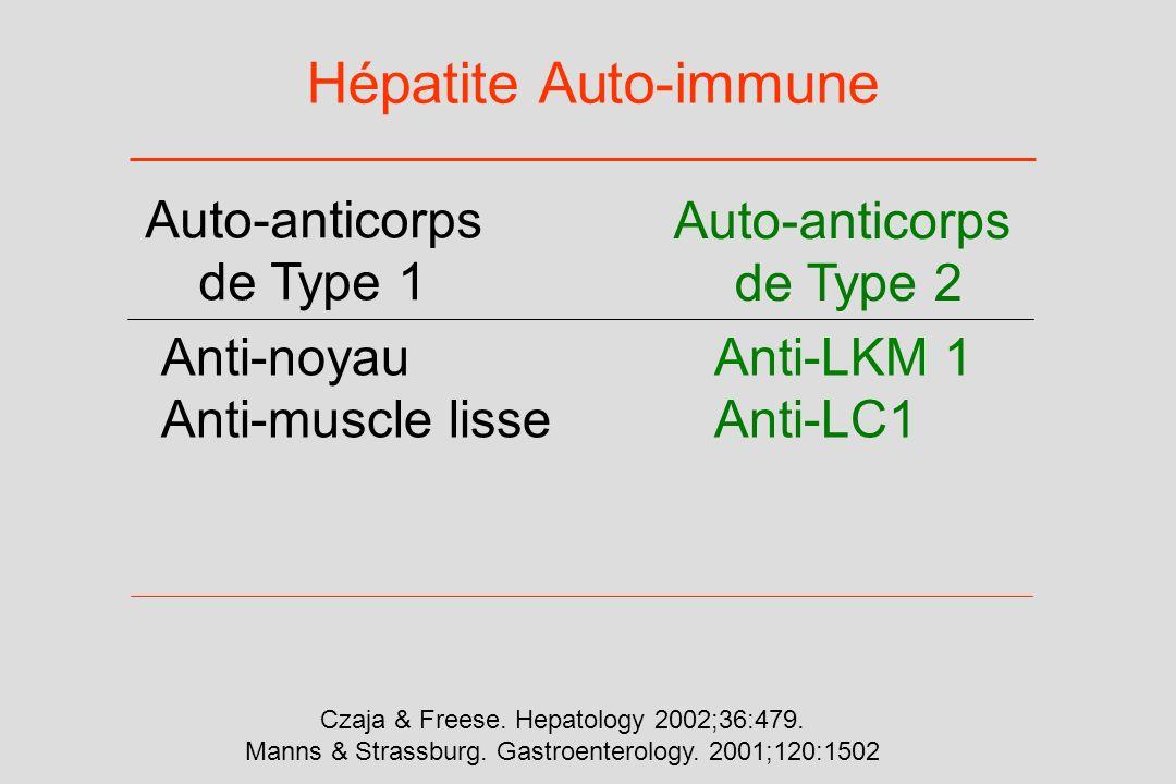 Hépatite Auto-immune Anti-noyauAnti-LKM 1 Anti-muscle lisseAnti-LC1 Auto-anticorps de Type 1 Auto-anticorps de Type 2 Czaja & Freese. Hepatology 2002;