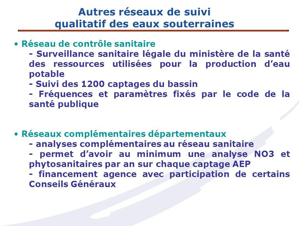 Réseau de contrôle sanitaire - Surveillance sanitaire légale du ministère de la santé des ressources utilisées pour la production deau potable - Suivi