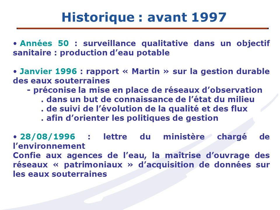 Historique : avant 1997 Années 50 : surveillance qualitative dans un objectif sanitaire : production deau potable Janvier 1996 : rapport « Martin » su