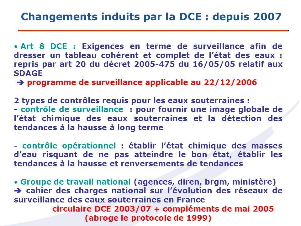 Changements induits par la DCE : depuis 2007 Art 8 DCE : Exigences en terme de surveillance afin de dresser un tableau cohérent et complet de létat de