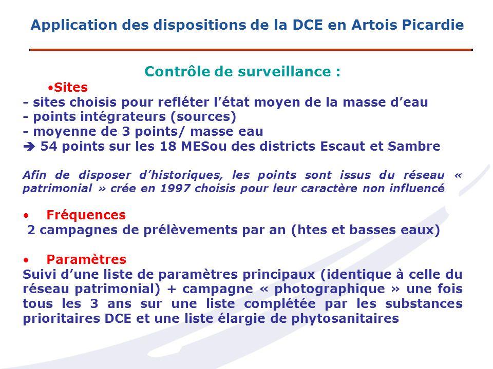 Application des dispositions de la DCE en Artois Picardie Contrôle de surveillance : Sites - sites choisis pour refléter létat moyen de la masse deau