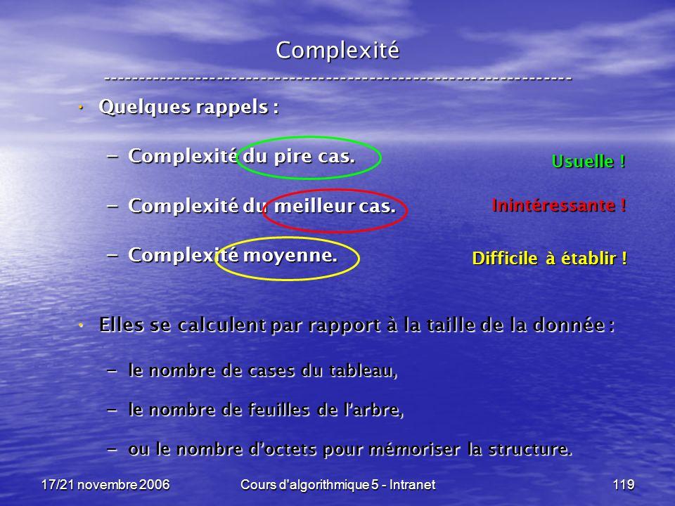 17/21 novembre 2006Cours d algorithmique 5 - Intranet119 Complexité ----------------------------------------------------------------- Quelques rappels : Quelques rappels : – Complexité du pire cas.