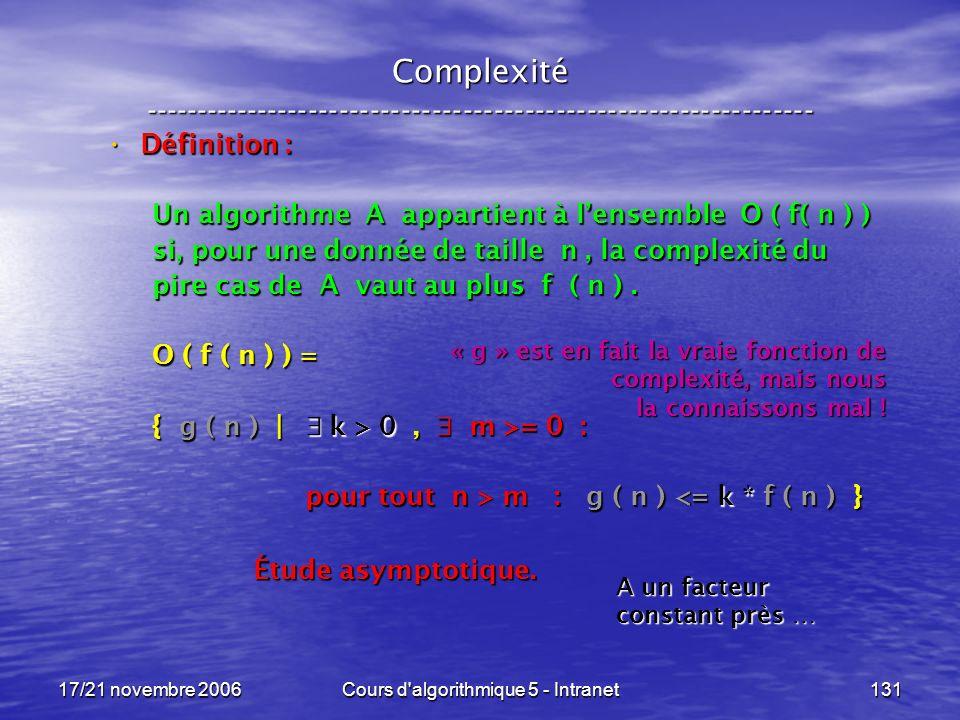 17/21 novembre 2006Cours d algorithmique 5 - Intranet131 Complexité ----------------------------------------------------------------- Définition : Définition : Un algorithme A appartient à lensemble O ( f( n ) ) si, pour une donnée de taille n, la complexité du pire cas de A vaut au plus f ( n ).