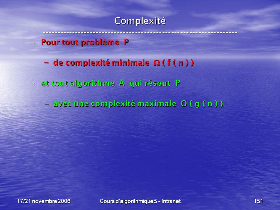 17/21 novembre 2006Cours d algorithmique 5 - Intranet151 Complexité ----------------------------------------------------------------- Pour tout problème P Pour tout problème P – de complexité minimale ( f ( n ) ) et tout algorithme A qui résout P et tout algorithme A qui résout P – avec une complexité maximale O ( g ( n ) )