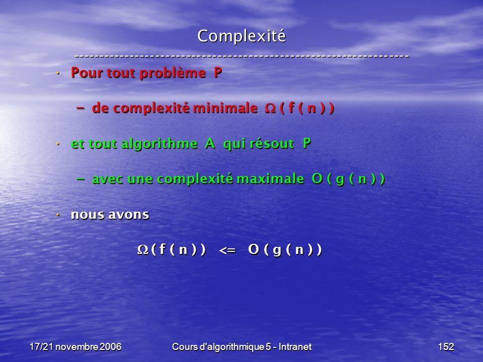 17/21 novembre 2006Cours d algorithmique 5 - Intranet152 Complexité ----------------------------------------------------------------- Pour tout problème P Pour tout problème P – de complexité minimale ( f ( n ) ) et tout algorithme A qui résout P et tout algorithme A qui résout P – avec une complexité maximale O ( g ( n ) ) nous avons nous avons ( f ( n ) ) <= O ( g ( n ) ) ( f ( n ) ) <= O ( g ( n ) )