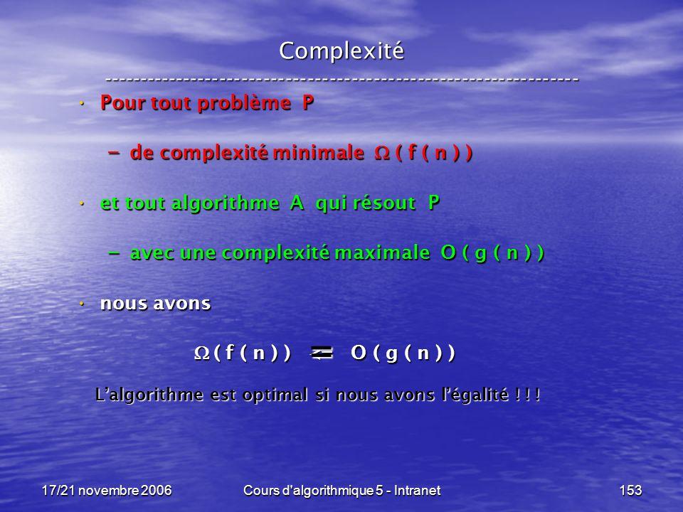 17/21 novembre 2006Cours d algorithmique 5 - Intranet153 Complexité ----------------------------------------------------------------- Pour tout problème P Pour tout problème P – de complexité minimale ( f ( n ) ) et tout algorithme A qui résout P et tout algorithme A qui résout P – avec une complexité maximale O ( g ( n ) ) nous avons nous avons ( f ( n ) ) <= O ( g ( n ) ) ( f ( n ) ) <= O ( g ( n ) ) Lalgorithme est optimal si nous avons légalité .