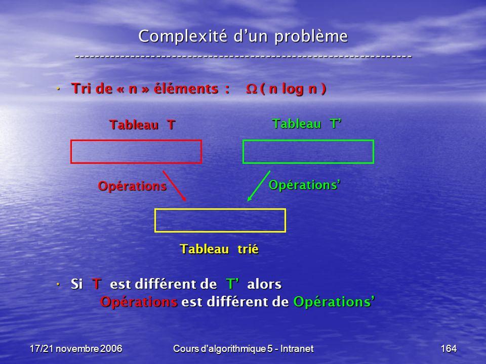17/21 novembre 2006Cours d algorithmique 5 - Intranet164 Complexité dun problème ----------------------------------------------------------------- Tri de « n » éléments : ( n log n ) Tri de « n » éléments : ( n log n ) Si T est différent de T alors Si T est différent de T alors Opérations est différent de Opérations Opérations est différent de Opérations Tableau T Tableau trié Opérations Opérations