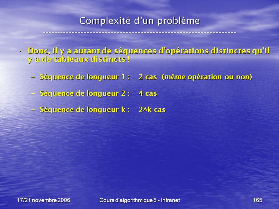 17/21 novembre 2006Cours d algorithmique 5 - Intranet165 Complexité dun problème ----------------------------------------------------------------- Donc, il y a autant de séquences dopérations distinctes quil y a de tableaux distincts .