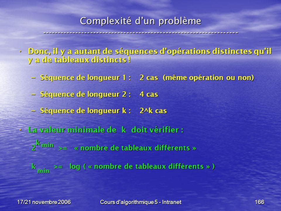 17/21 novembre 2006Cours d algorithmique 5 - Intranet166 Complexité dun problème ----------------------------------------------------------------- Donc, il y a autant de séquences dopérations distinctes quil y a de tableaux distincts .