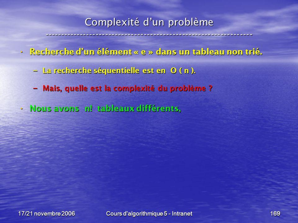 17/21 novembre 2006Cours d algorithmique 5 - Intranet169 Complexité dun problème ----------------------------------------------------------------- Recherche dun élément « e » dans un tableau non trié.