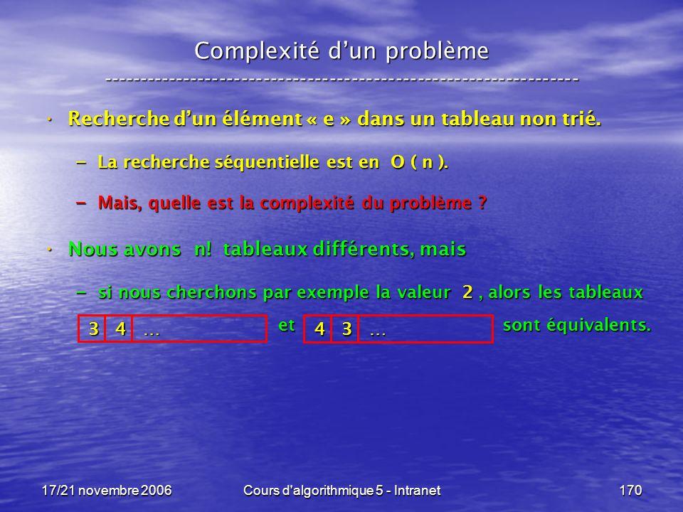 17/21 novembre 2006Cours d algorithmique 5 - Intranet170 Complexité dun problème ----------------------------------------------------------------- Recherche dun élément « e » dans un tableau non trié.