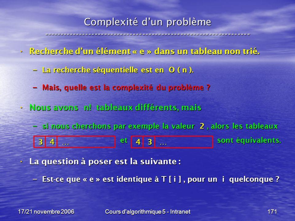 17/21 novembre 2006Cours d algorithmique 5 - Intranet171 Complexité dun problème ----------------------------------------------------------------- Recherche dun élément « e » dans un tableau non trié.