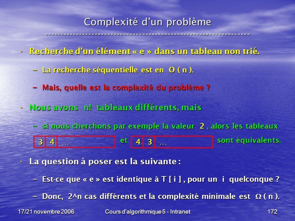17/21 novembre 2006Cours d algorithmique 5 - Intranet172 Complexité dun problème ----------------------------------------------------------------- Recherche dun élément « e » dans un tableau non trié.