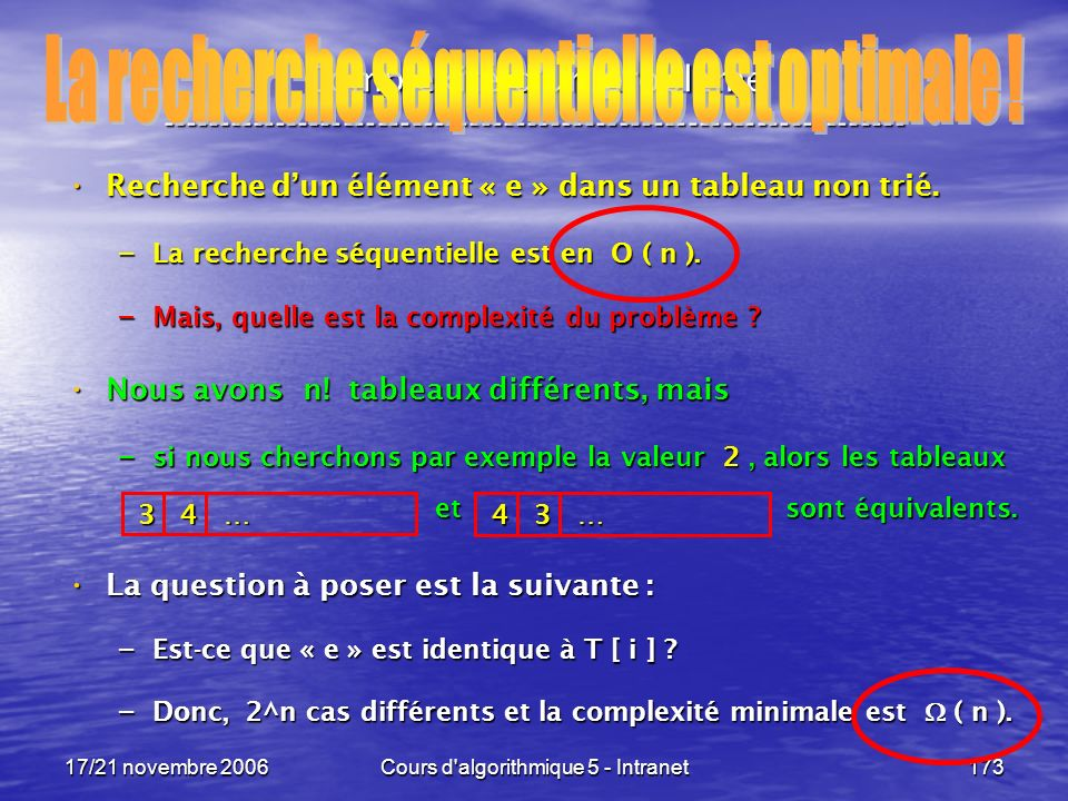 17/21 novembre 2006Cours d algorithmique 5 - Intranet173 Complexité dun problème ----------------------------------------------------------------- Recherche dun élément « e » dans un tableau non trié.