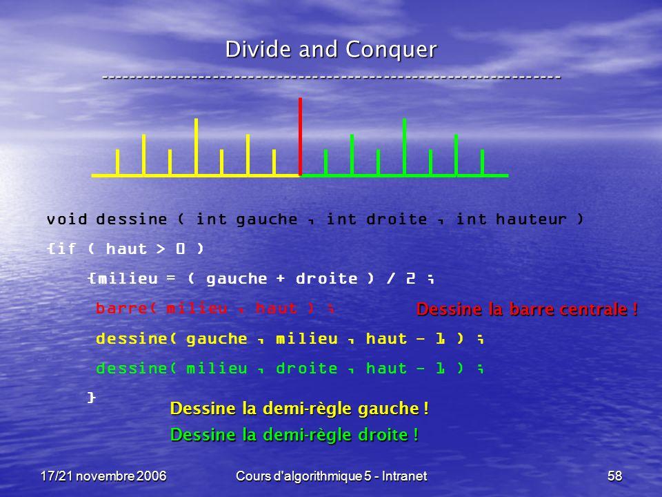 17/21 novembre 2006Cours d algorithmique 5 - Intranet58 Divide and Conquer ----------------------------------------------------------------- void dessine ( int gauche, int droite, int hauteur ) {if ( haut > 0 ) {milieu = ( gauche + droite ) / 2 ; barre( milieu, haut ) ; dessine( gauche, milieu, haut - 1 ) ; dessine( milieu, droite, haut - 1 ) ; } Dessine la barre centrale .