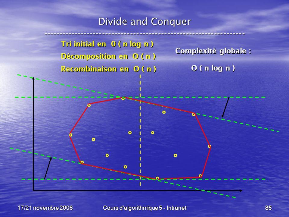17/21 novembre 2006Cours d algorithmique 5 - Intranet85 Divide and Conquer ----------------------------------------------------------------- Complexité globale : O ( n log n ) Tri initial en 0 ( n log n ) Décomposition en O ( n ) Recombinaison en O ( n )
