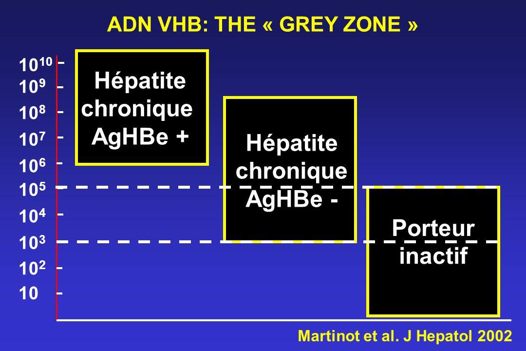 10 10 2 10 3 10 4 10 5 10 6 10 7 10 8 10 9 10 Hépatite chronique AgHBe + Hépatite chronique AgHBe - Porteur inactif Martinot et al. J Hepatol 2002 ADN
