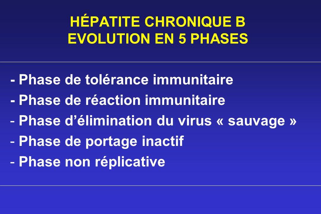 HÉPATITE CHRONIQUE B EVOLUTION EN 5 PHASES - Phase de tolérance immunitaire - Phase de réaction immunitaire - Phase délimination du virus « sauvage »