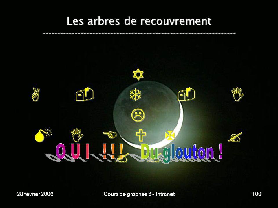 28 février 2006Cours de graphes 3 - Intranet100 Y A - T - I L M I E U X .