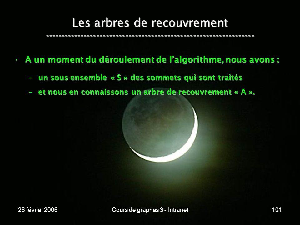28 février 2006Cours de graphes 3 - Intranet101 Les arbres de recouvrement ----------------------------------------------------------------- A un moment du déroulement de lalgorithme, nous avons :A un moment du déroulement de lalgorithme, nous avons : –un sous-ensemble « S » des sommets qui sont traités –et nous en connaissons un arbre de recouvrement « A ».