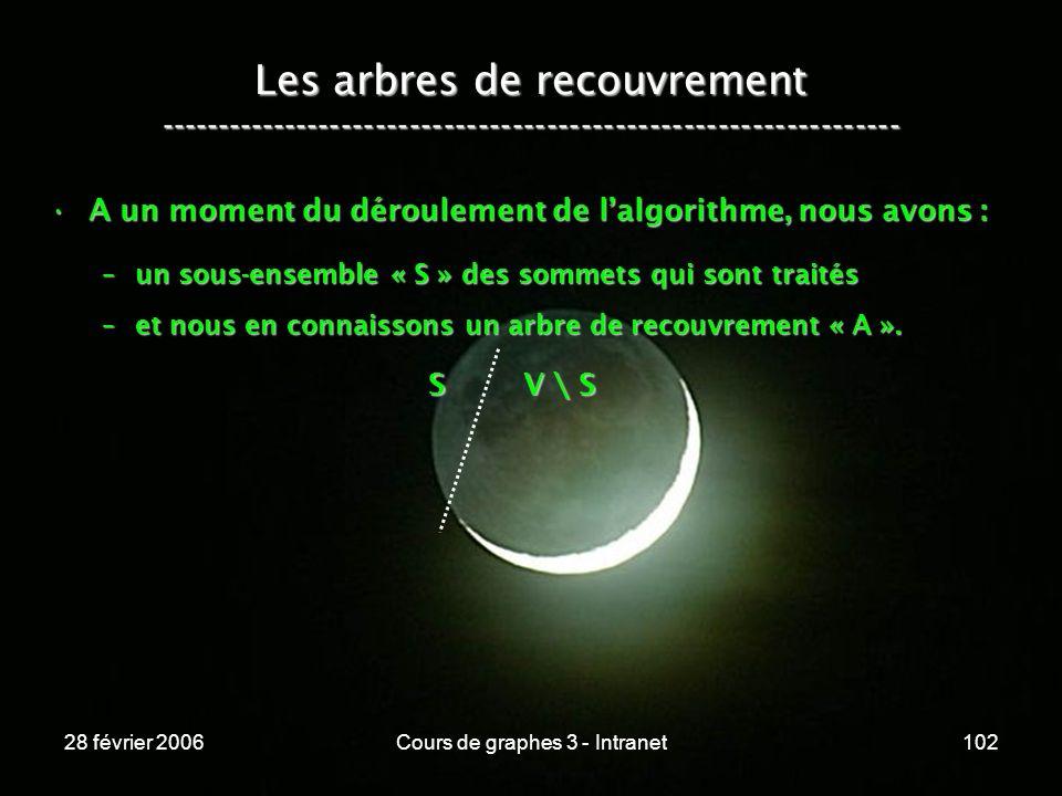 28 février 2006Cours de graphes 3 - Intranet102 Les arbres de recouvrement ----------------------------------------------------------------- A un moment du déroulement de lalgorithme, nous avons :A un moment du déroulement de lalgorithme, nous avons : –un sous-ensemble « S » des sommets qui sont traités –et nous en connaissons un arbre de recouvrement « A ».