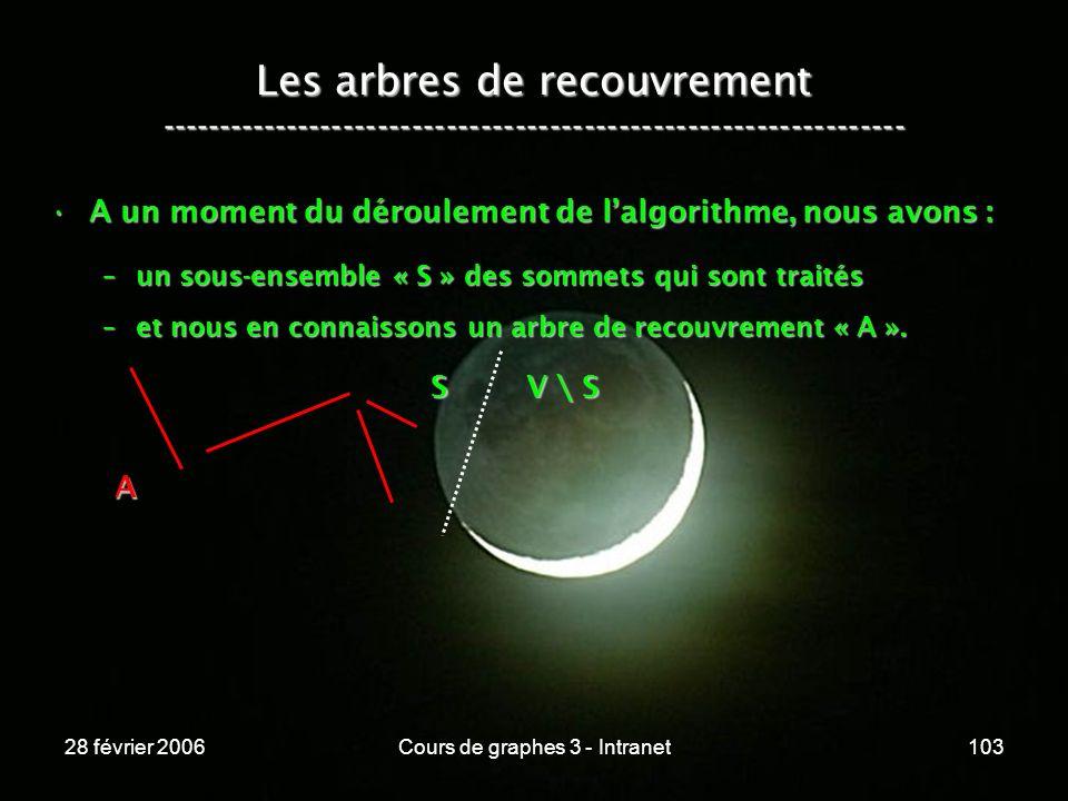 28 février 2006Cours de graphes 3 - Intranet103 Les arbres de recouvrement ----------------------------------------------------------------- A un moment du déroulement de lalgorithme, nous avons :A un moment du déroulement de lalgorithme, nous avons : –un sous-ensemble « S » des sommets qui sont traités –et nous en connaissons un arbre de recouvrement « A ».