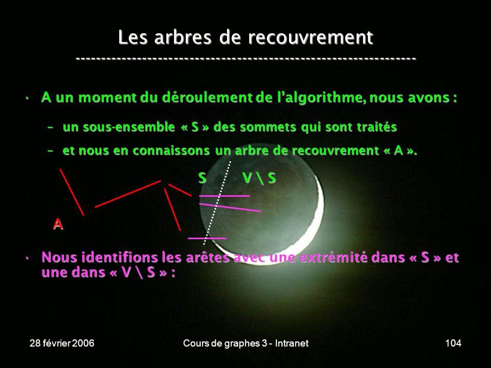 28 février 2006Cours de graphes 3 - Intranet104 Les arbres de recouvrement ----------------------------------------------------------------- A un moment du déroulement de lalgorithme, nous avons :A un moment du déroulement de lalgorithme, nous avons : –un sous-ensemble « S » des sommets qui sont traités –et nous en connaissons un arbre de recouvrement « A ».