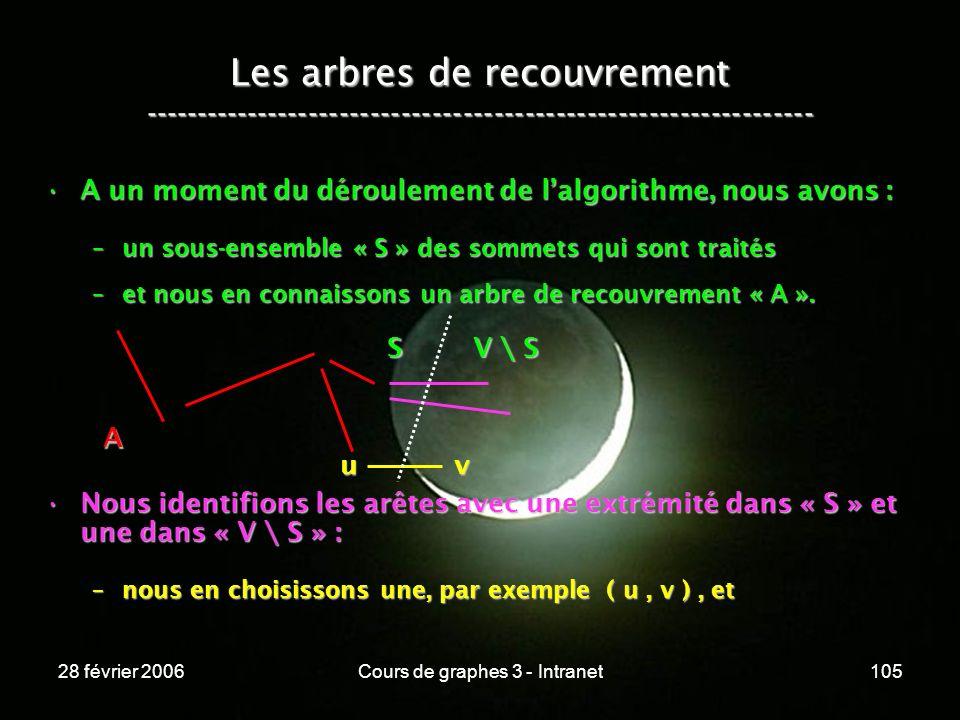 28 février 2006Cours de graphes 3 - Intranet105 Les arbres de recouvrement ----------------------------------------------------------------- A un moment du déroulement de lalgorithme, nous avons :A un moment du déroulement de lalgorithme, nous avons : –un sous-ensemble « S » des sommets qui sont traités –et nous en connaissons un arbre de recouvrement « A ».