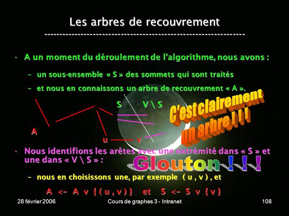 28 février 2006Cours de graphes 3 - Intranet108 Les arbres de recouvrement ----------------------------------------------------------------- A un moment du déroulement de lalgorithme, nous avons :A un moment du déroulement de lalgorithme, nous avons : –un sous-ensemble « S » des sommets qui sont traités –et nous en connaissons un arbre de recouvrement « A ».