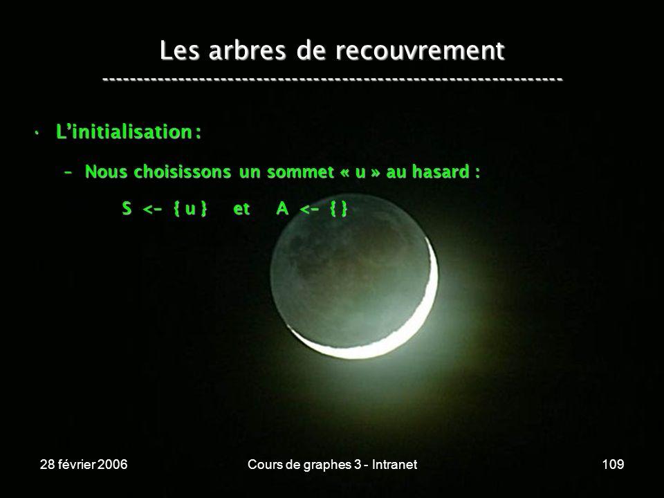 28 février 2006Cours de graphes 3 - Intranet109 Les arbres de recouvrement ----------------------------------------------------------------- Linitialisation :Linitialisation : –Nous choisissons un sommet « u » au hasard : S < - { u } et A < - { } S < - { u } et A < - { }