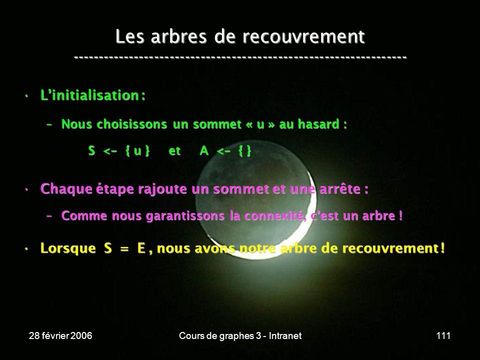 28 février 2006Cours de graphes 3 - Intranet111 Les arbres de recouvrement ----------------------------------------------------------------- Linitialisation :Linitialisation : –Nous choisissons un sommet « u » au hasard : S < - { u } et A < - { } S < - { u } et A < - { } Chaque étape rajoute un sommet et une arrête :Chaque étape rajoute un sommet et une arrête : –Comme nous garantissons la connexité, cest un arbre .