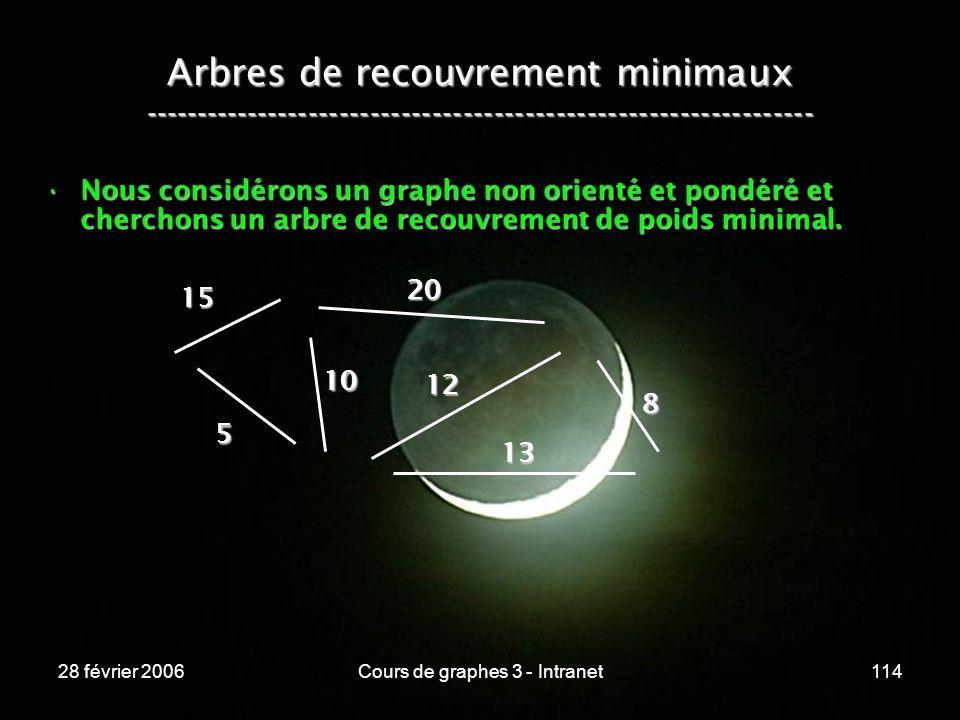 28 février 2006Cours de graphes 3 - Intranet114 Arbres de recouvrement minimaux ----------------------------------------------------------------- Nous considérons un graphe non orienté et pondéré et cherchons un arbre de recouvrement de poids minimal.Nous considérons un graphe non orienté et pondéré et cherchons un arbre de recouvrement de poids minimal.
