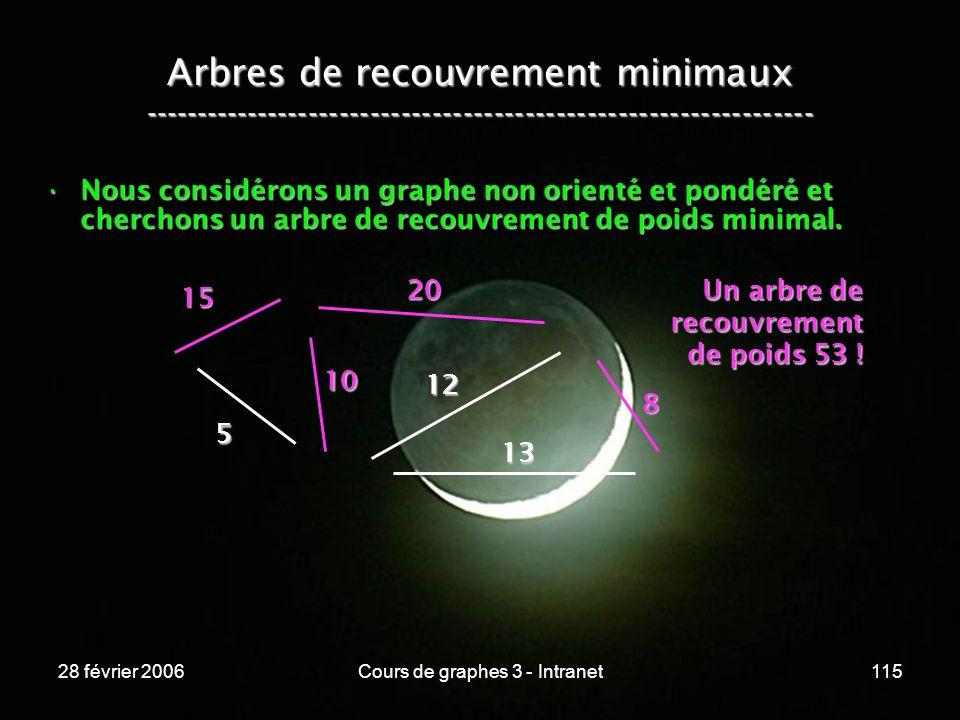 28 février 2006Cours de graphes 3 - Intranet115 Arbres de recouvrement minimaux ----------------------------------------------------------------- Nous considérons un graphe non orienté et pondéré et cherchons un arbre de recouvrement de poids minimal.Nous considérons un graphe non orienté et pondéré et cherchons un arbre de recouvrement de poids minimal.