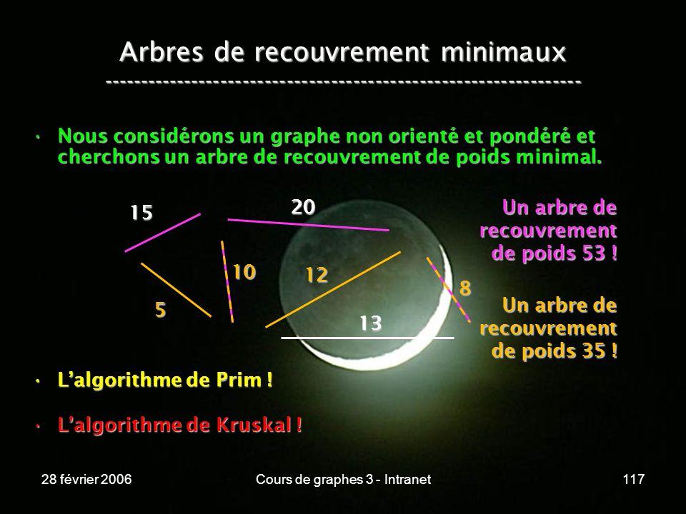 28 février 2006Cours de graphes 3 - Intranet117 Arbres de recouvrement minimaux ----------------------------------------------------------------- Nous considérons un graphe non orienté et pondéré et cherchons un arbre de recouvrement de poids minimal.Nous considérons un graphe non orienté et pondéré et cherchons un arbre de recouvrement de poids minimal.