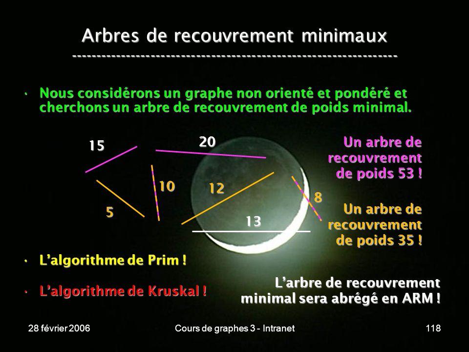 28 février 2006Cours de graphes 3 - Intranet118 Arbres de recouvrement minimaux ----------------------------------------------------------------- Nous considérons un graphe non orienté et pondéré et cherchons un arbre de recouvrement de poids minimal.Nous considérons un graphe non orienté et pondéré et cherchons un arbre de recouvrement de poids minimal.