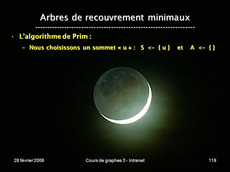 28 février 2006Cours de graphes 3 - Intranet119 Arbres de recouvrement minimaux ----------------------------------------------------------------- Lalgorithme de Prim :Lalgorithme de Prim : –Nous choisissons un sommet « u » : S < - { u } et A < - { }
