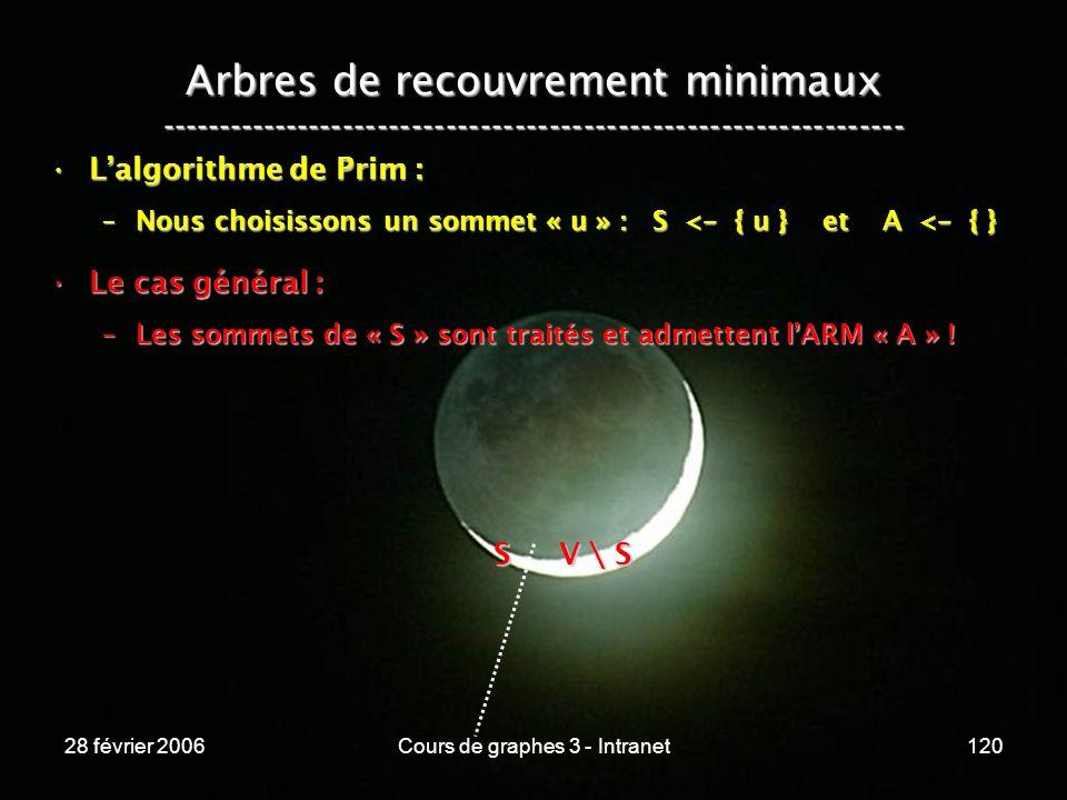 28 février 2006Cours de graphes 3 - Intranet120 Arbres de recouvrement minimaux ----------------------------------------------------------------- Lalgorithme de Prim :Lalgorithme de Prim : –Nous choisissons un sommet « u » : S < - { u } et A < - { } Le cas général :Le cas général : –Les sommets de « S » sont traités et admettent lARM « A » .