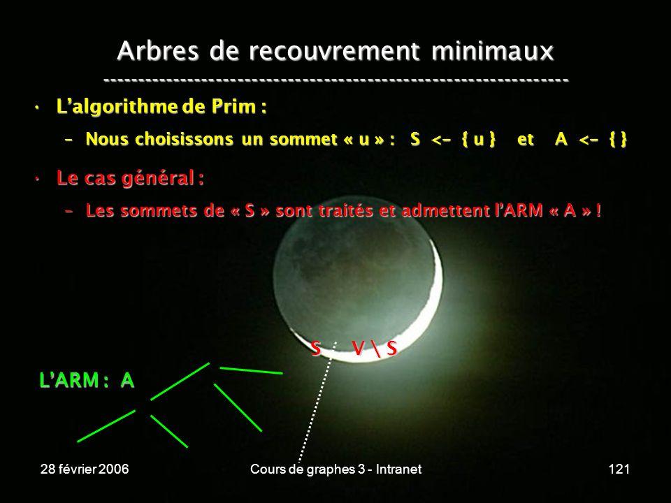 28 février 2006Cours de graphes 3 - Intranet121 Arbres de recouvrement minimaux ----------------------------------------------------------------- Lalgorithme de Prim :Lalgorithme de Prim : –Nous choisissons un sommet « u » : S < - { u } et A < - { } Le cas général :Le cas général : –Les sommets de « S » sont traités et admettent lARM « A » .