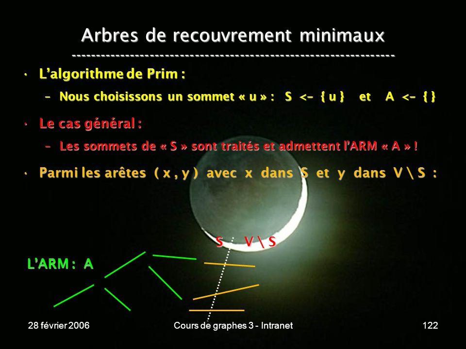 28 février 2006Cours de graphes 3 - Intranet122 Arbres de recouvrement minimaux ----------------------------------------------------------------- Lalgorithme de Prim :Lalgorithme de Prim : –Nous choisissons un sommet « u » : S < - { u } et A < - { } Le cas général :Le cas général : –Les sommets de « S » sont traités et admettent lARM « A » .