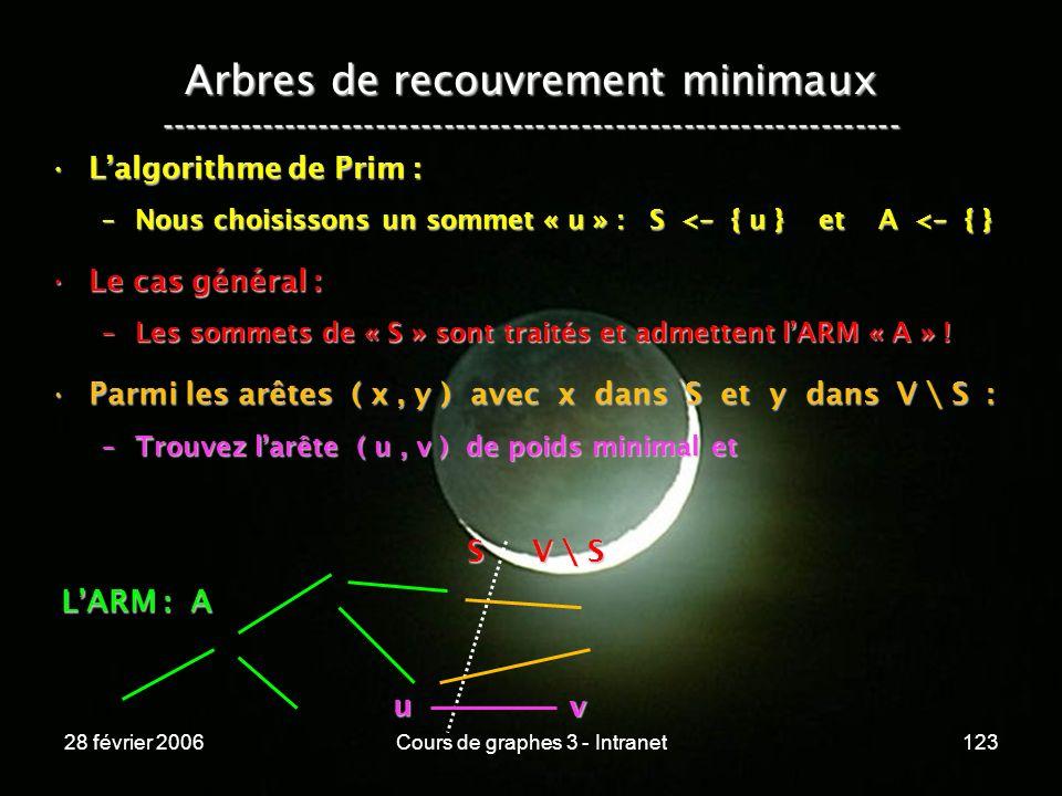 28 février 2006Cours de graphes 3 - Intranet123 Arbres de recouvrement minimaux ----------------------------------------------------------------- Lalgorithme de Prim :Lalgorithme de Prim : –Nous choisissons un sommet « u » : S < - { u } et A < - { } Le cas général :Le cas général : –Les sommets de « S » sont traités et admettent lARM « A » .
