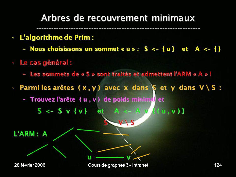 28 février 2006Cours de graphes 3 - Intranet124 Arbres de recouvrement minimaux ----------------------------------------------------------------- Lalgorithme de Prim :Lalgorithme de Prim : –Nous choisissons un sommet « u » : S < - { u } et A < - { } Le cas général :Le cas général : –Les sommets de « S » sont traités et admettent lARM « A » .
